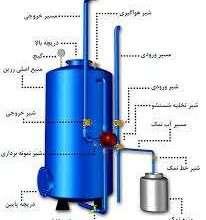 Photo of کاربرد سیستم سختی گیر رزینی در صنعت –شرکت آتیه انرژی