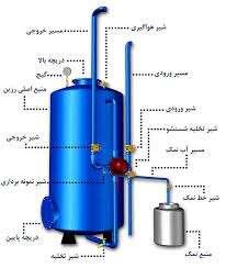 سیستم سختی گیر رزینی در صنعت