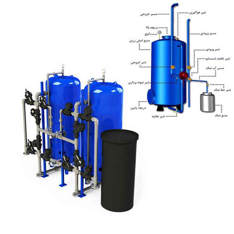 خرید دستگاه سختی گیر رزینی صنعتی آب