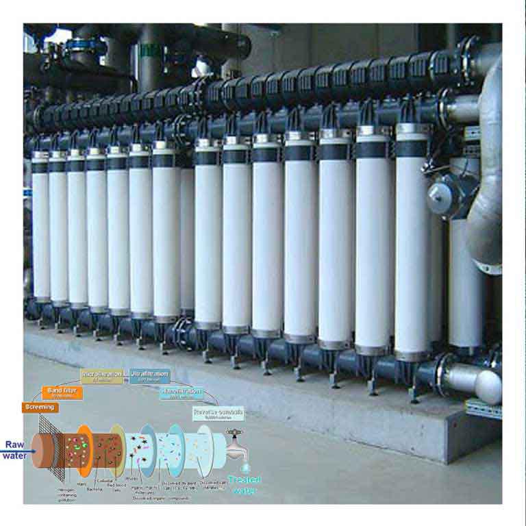 اولترافیلتراسیون فناوری تصفیه آب به وسیله ممبرین