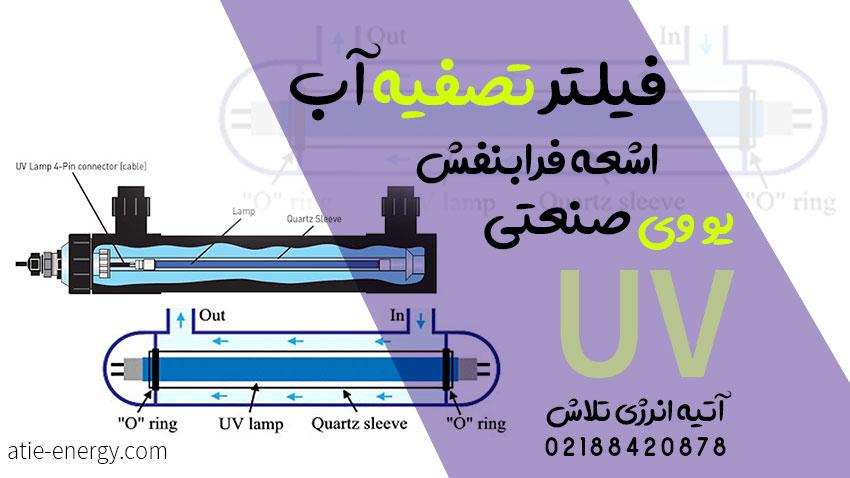 فیلتر تصفیه آب فرا بنفش لامپ uv