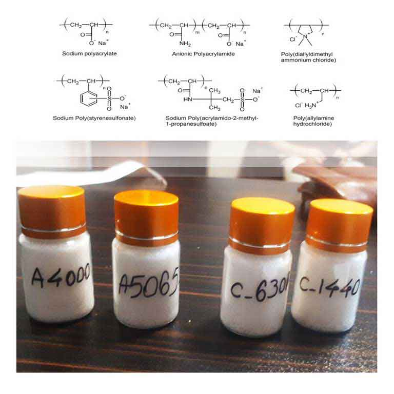 پلی الکترولیت کاتیونی-پلی الکترولیت آنیونی و نانیونی